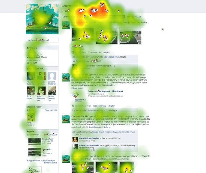 website heatmaps