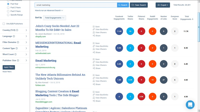 guest post data research buzzsumo
