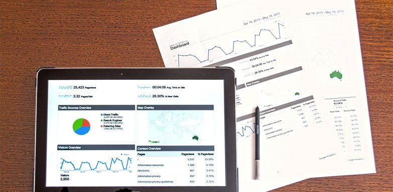 data-driven content marketing success