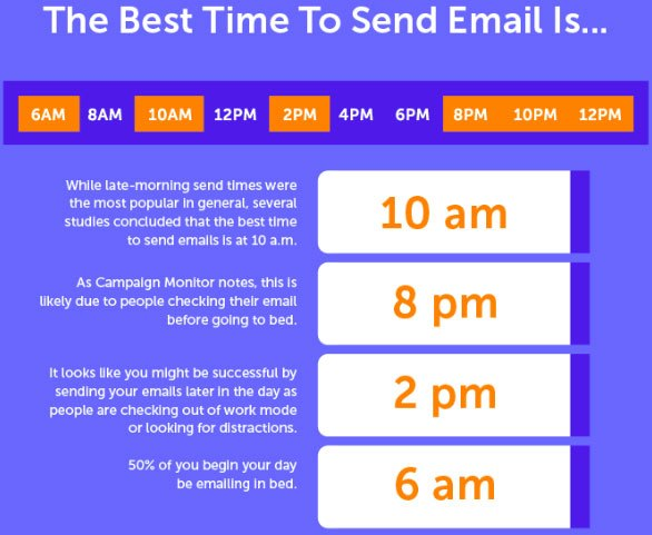 email time