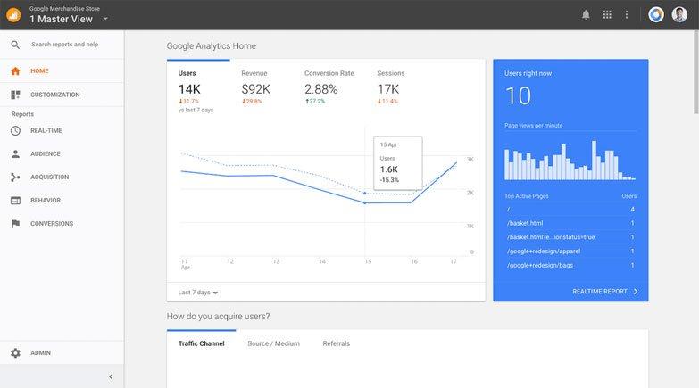 google analytics revenue conversion data